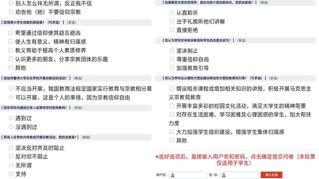 Religious Awareness Questionnaire for University Students issued by a university in Qingdao