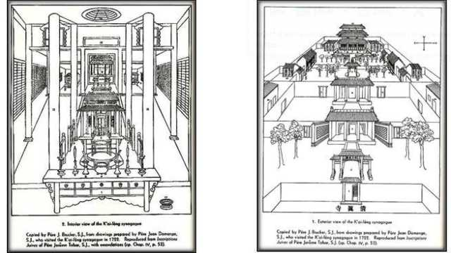 Sketchings of the Kaifeng synagogue