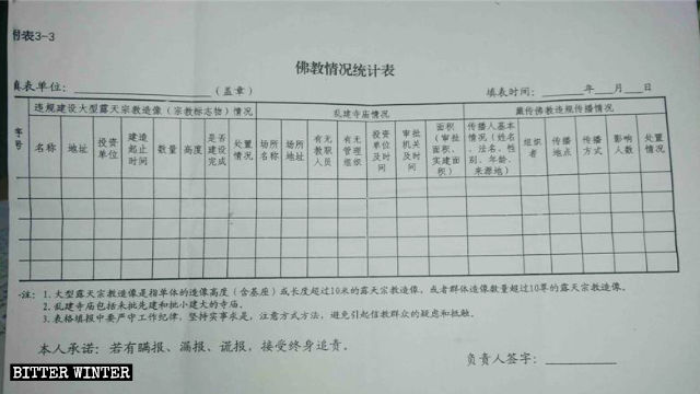 Statistical table of Buddhist beliefs for a village in Shandong