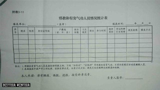 Statistical table of members of xie jiao