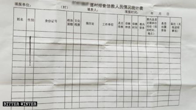 Statistical table of religious members for a neighborhood in Shandong Province