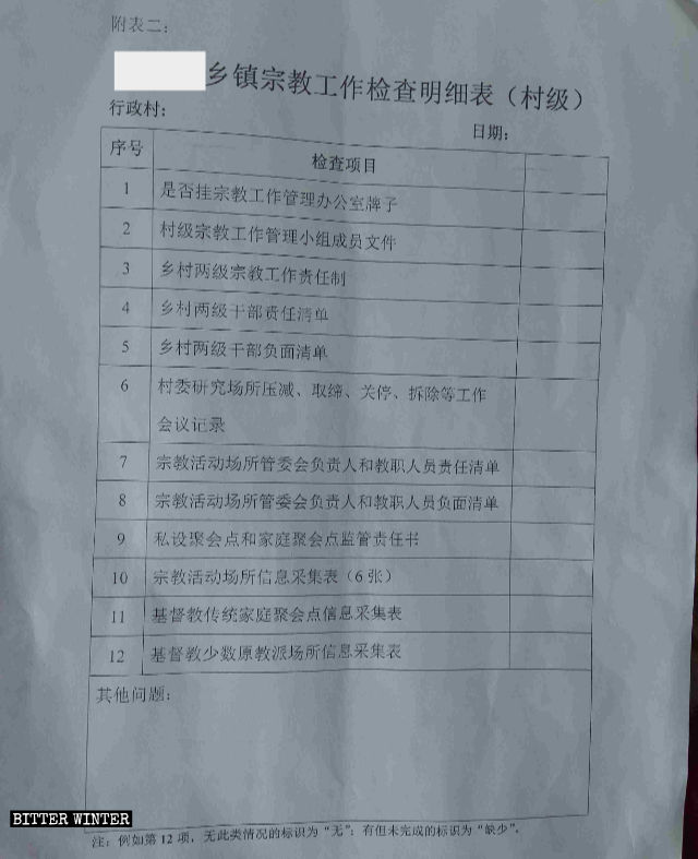 Attached to the document is the Religious Work Inspection Checklist.