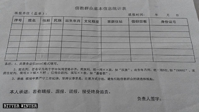 A detailed form about CAG members being investigated by local authorities in Shandong Province.