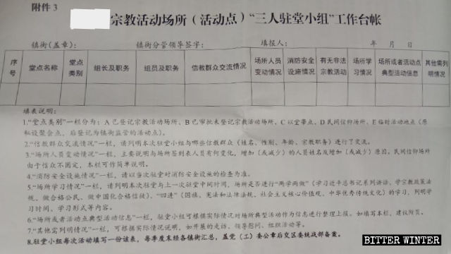 "The form to be filled out by ""teams of three"" after visiting religious venues."