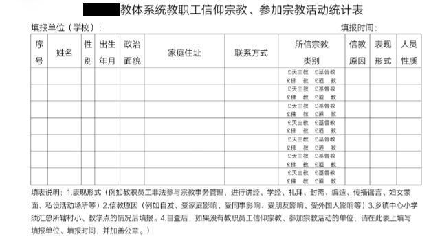 A screenshotted from WeChat with a form to investigate religious persons in the education sector of Nancheng county.